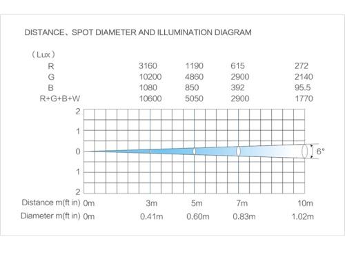 02-TX0610BEAM-illumination
