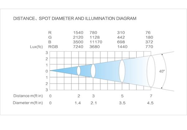 01-PL5603CT-illumination