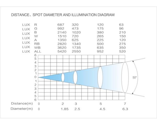 02-PL9003CT-illumination